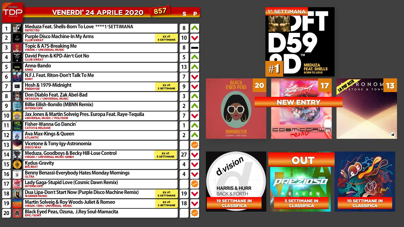 TOP DANCE PARADE 24 04 2020