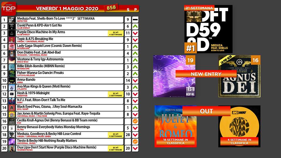 top dance parade 01 05 2020